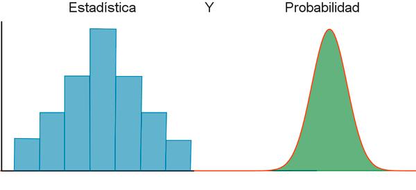 analisis 1 y 2